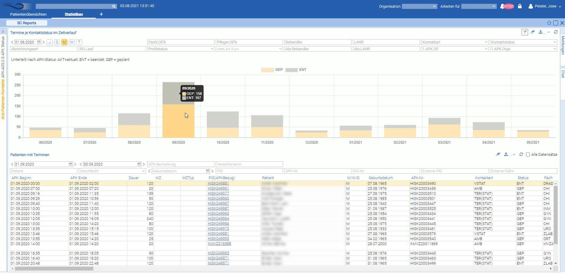 SideCar-Saeulendiagramm-Report-APK-Termine-principa-praxissoftware